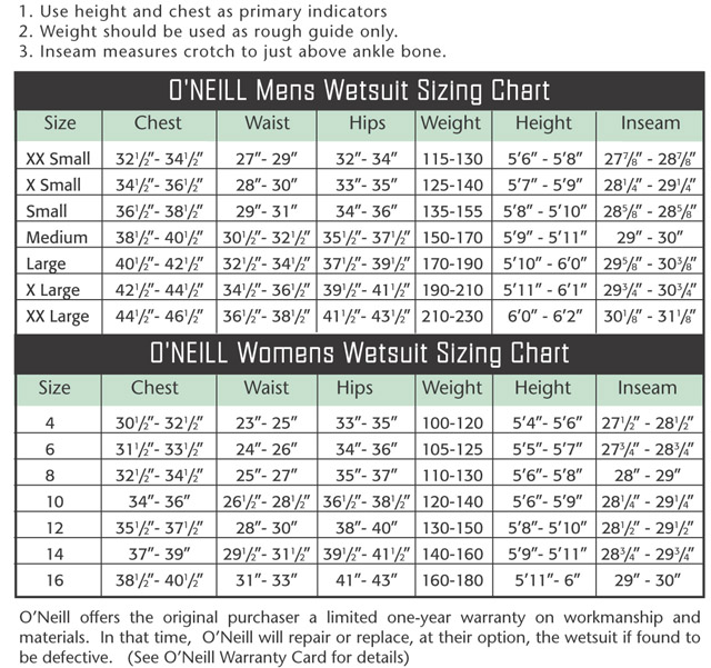 oneill wetsuits sizing chart: David beckham hairstyles wetsuits size chart