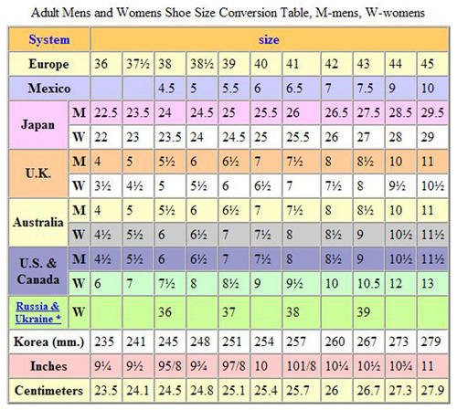 christian louboutin shoe size conversion chart