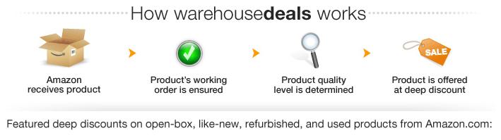 How Warehouse Deals Works
