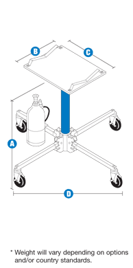 Genie - GH-3.8 Super Hoist Specifications
