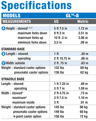 Genie GL-8 Aluminum Standard Base Material Lift Specifications