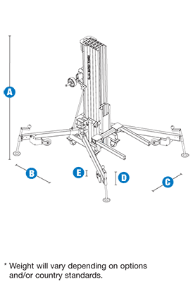 Genie ST-25 Super Tower Material Lift Specifications