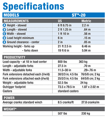 Genie ST-20 Super Tower Material LiftSpecifications