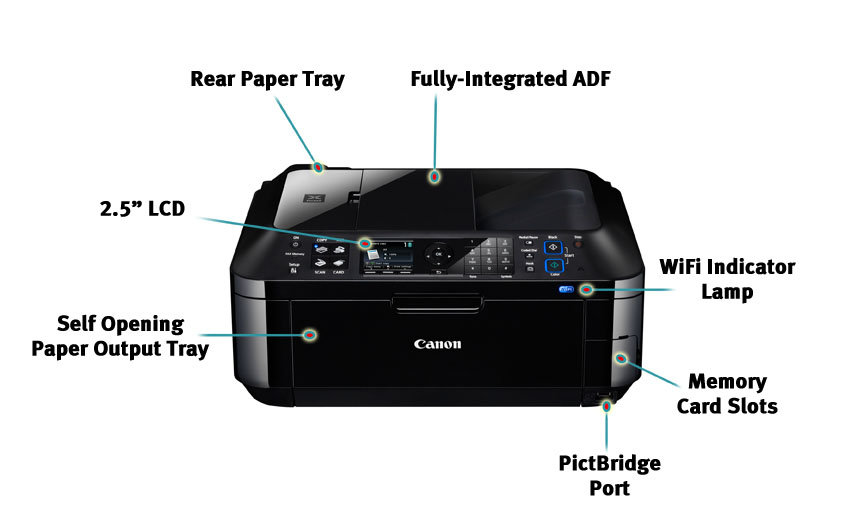 PIXMA MX420 Wireless Office All-in-One Printer (4789B018): Electronics