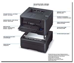 OKI Printing Solutions B411/B431 Series of Digital Mono Printers