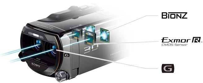 World&rsquo;s first Double Full HD 3D Consumer Camcorder