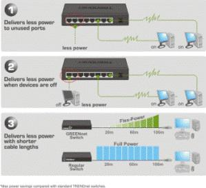 TEG-S80g Networking Solution