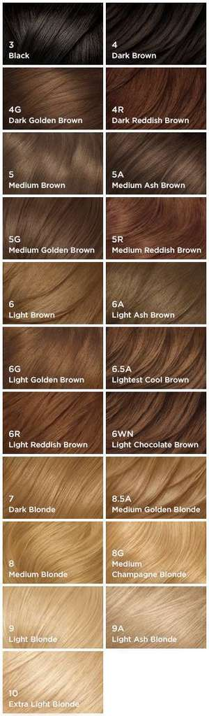 Clairol Root Touch-Up Medium Brown