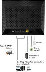 NETGEAR Smart WiFi Router AC1750 Dual Band Gigabit (R6300v2)