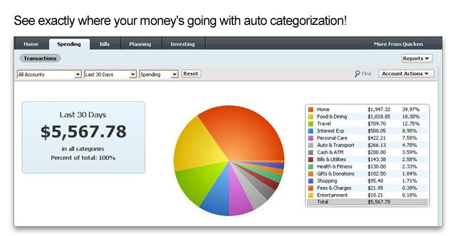 Best Free Personal Finance Software - The Balance