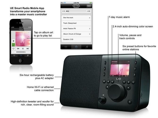 Logitech UE Smart Radio Black Discontinued by Manufacturer