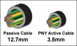 B00AV3XGAC 5 PNY 3 In 1 HDMI Cable and Adapter (C H A10 A12 3N1 P)