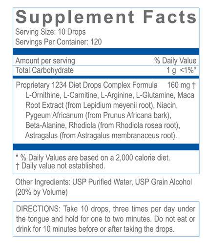 A Good Diet Plan To Get Toned 1234 Diet Drops Target Autoimmune