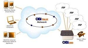 OBi200 Network