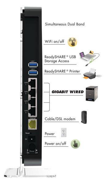 Amazon.com: Netgear WNDR4500 N900 Dual Band Gigabit Wifi Router