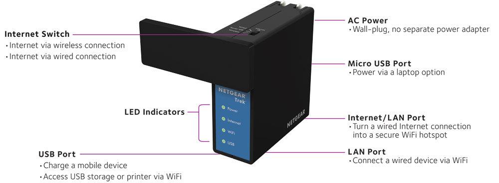Wifi Signal Receiver Booster Apk