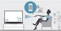 Bluetooth Wireless Music Streaming from Your Smartphone or Tablet