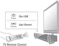 Use Your TV Remote