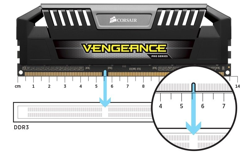 Corsair Vengeance Pro Series Red 8GB 2x4GB DDR3