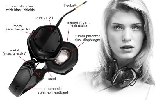 Amazon.com: V-MODA Crossfade LP Over-the-Ear Headphones (Gunmetal