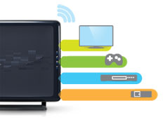 WD My Net AC Bridge - Wireless