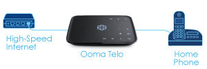 Ooma phone service setup diagram