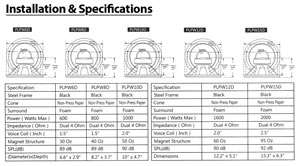Installation and Specifications Diagram