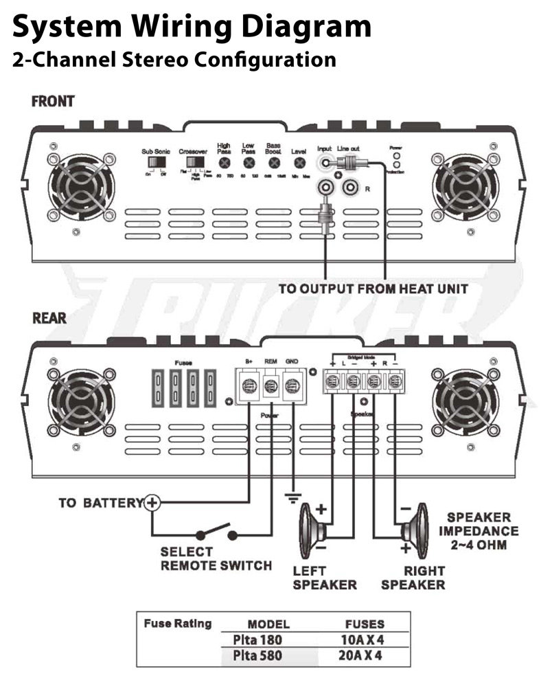 Pyle plta180 marine and waterproof vehicle amplifiers on the system wiring diagram view larger asfbconference2016 Image collections