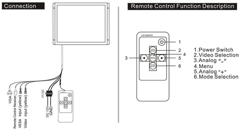 PLVW15IW_diagram pylehome plvw15iw home and office tvs monitors 7 tft lcd monitor wiring diagram at mifinder.co
