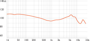 Frequency chart for MA350 in-ear headphones