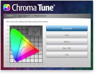 Chroma Tune®