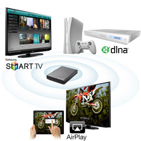 Seagate Wireless Plus - Stream to any DLNA network