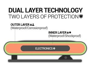 Dual-layer technology