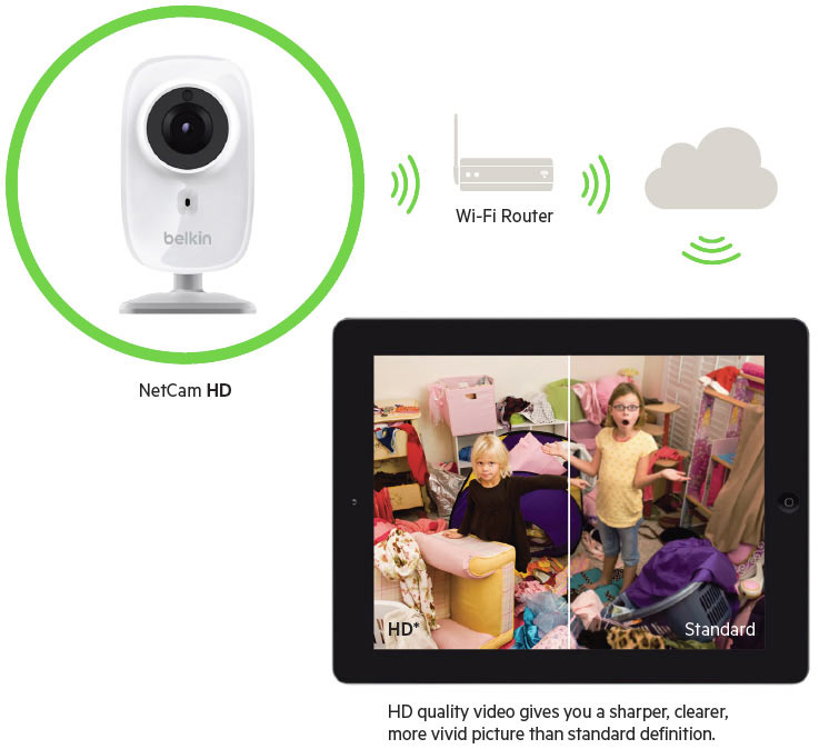 Amazon.com: Belkin NetCam HD Wireless IP Camera for Tablet and