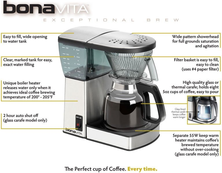 Coffee Maker Thermal Carafe Vs Glass : Amazon.com: Bonavita BV1800TH 8-Cup Coffee Maker with Thermal Carafe: Drip Coffeemakers: Kitchen ...