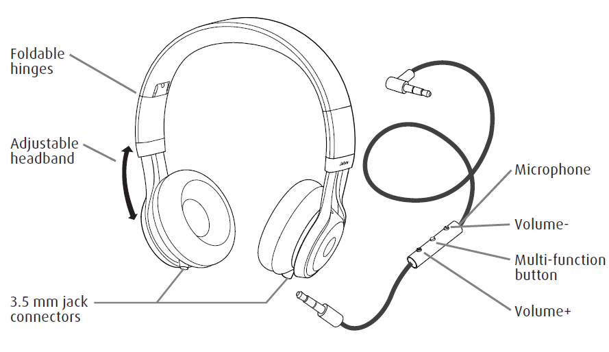 3 5 mm headphones diagram  3  get free image about wiring