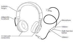 Jabra diagram
