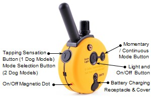 Features - Back of Transmitter