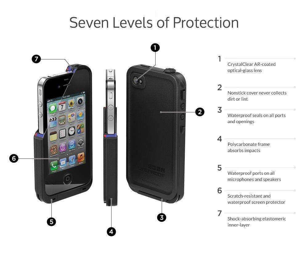 Amazon.com: LifeProof iPhone 4/4s Case - White/Grey: Cell Phones ...