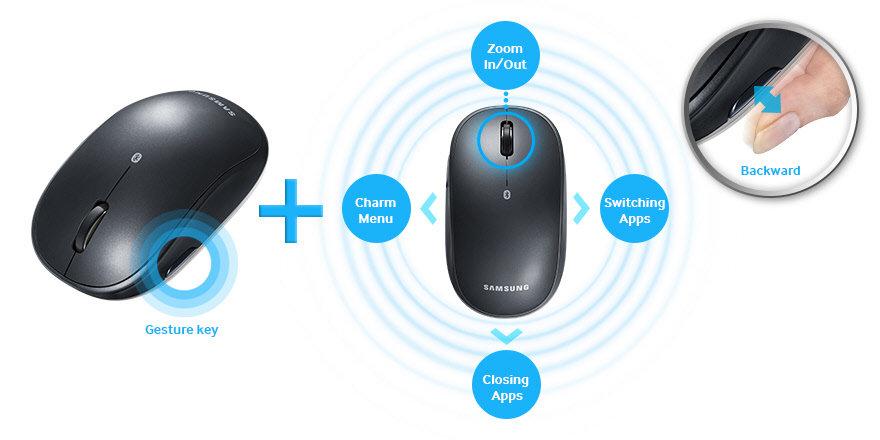 S Mouse Samsung Sleek
