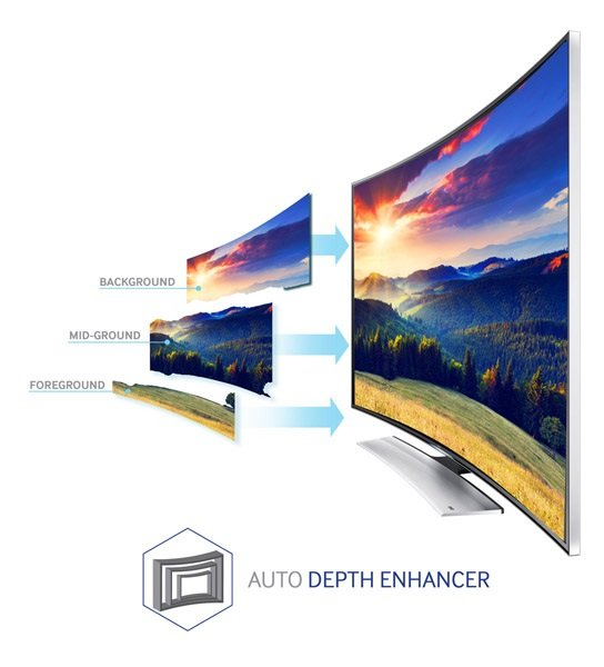 Home LED TV LCD TV Smart TV 3D TV