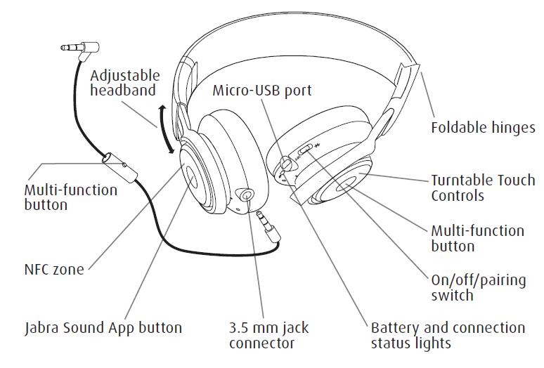 amazon com  jabra revo wireless bluetooth stereo