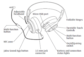 Jabra diagram