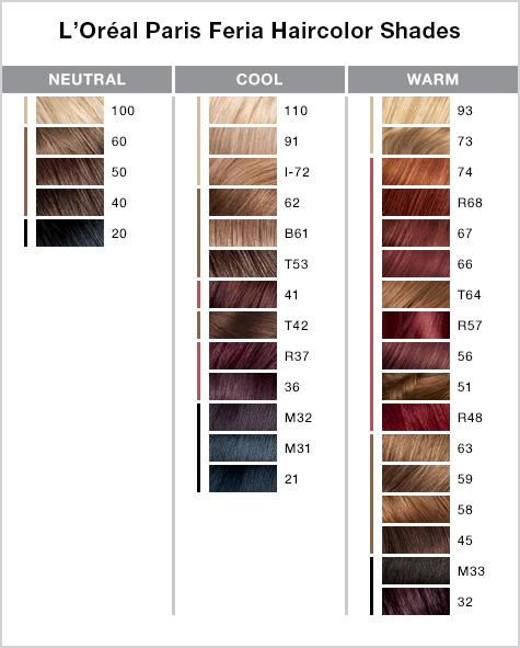 L39oreal Feria 3d Preference Hair Colour Choose Your Shade