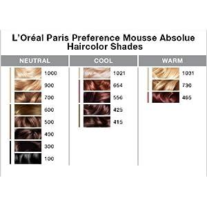 l oreal paris hair color superior preference