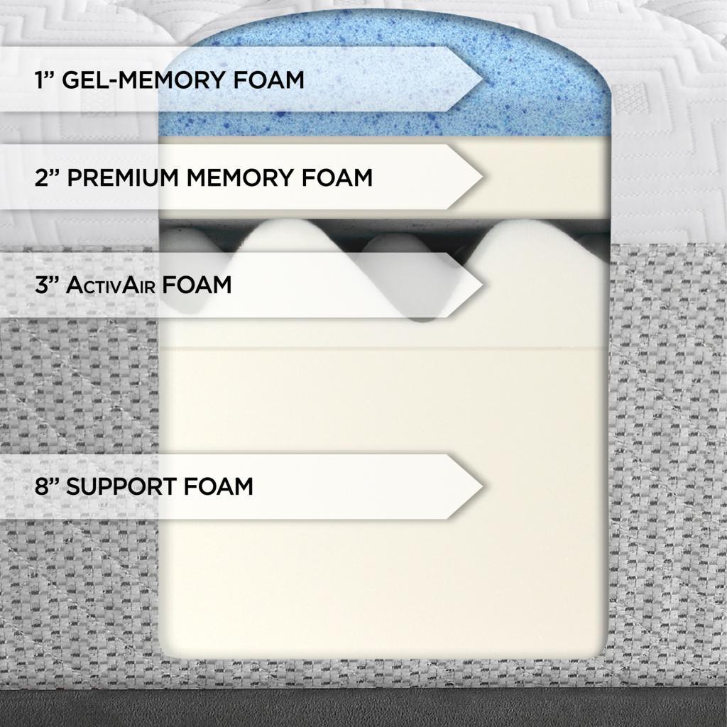 Serta Cool Gel Memory Foam Mattress King Size Bed Bedroom