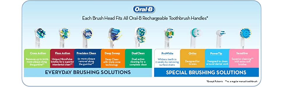 oralb, flossaction, refill, refill heads