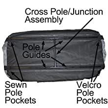 Bottom Pole Frame Assembly