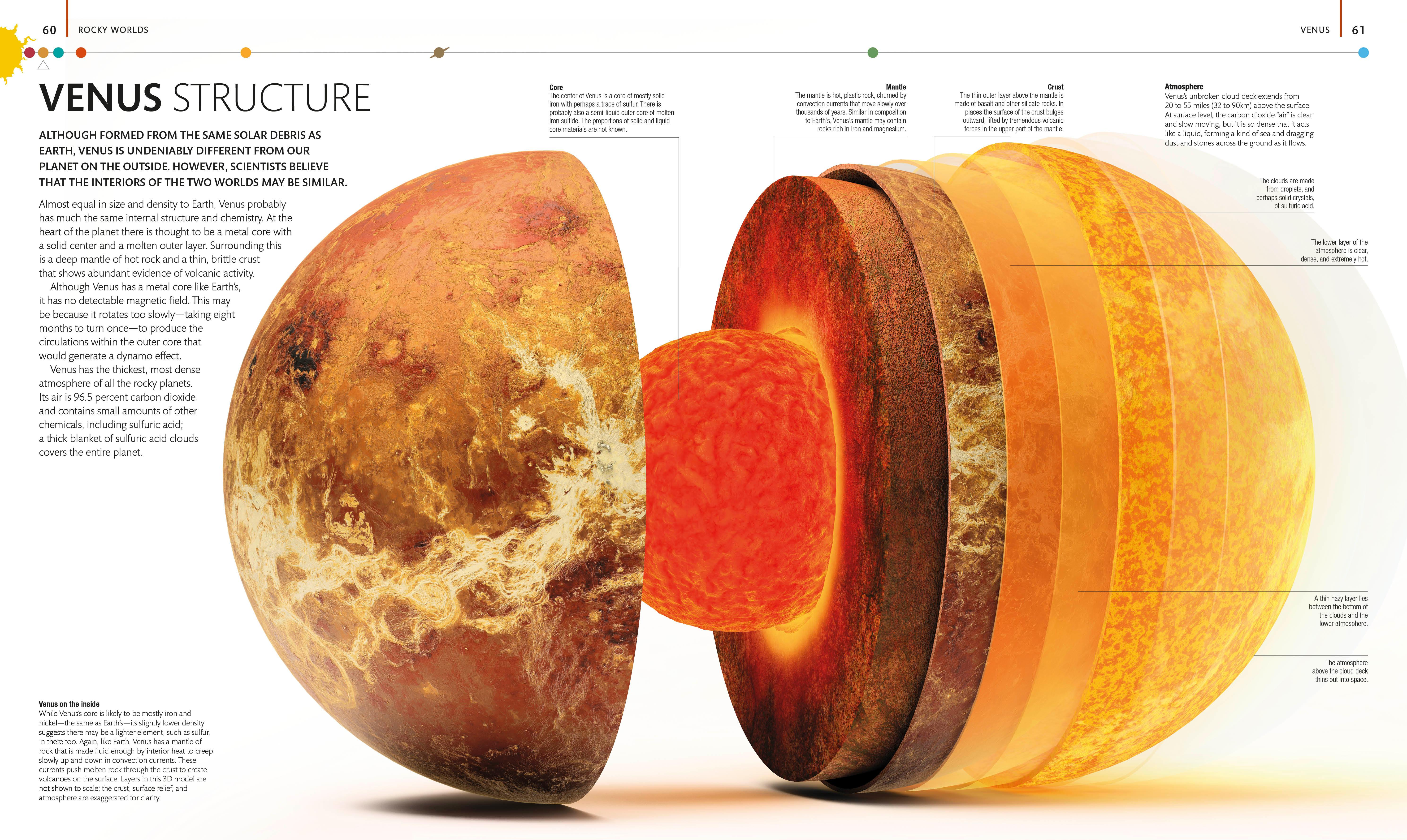 planet venus core - photo #12