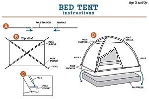 Amazon.com: Pacific Play Tents Secret Castle Twin Bed Tent: Toys